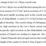 Erosion Accretion Cox's Bazar